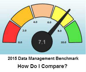 2015-data-management-benchmark