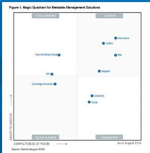 gartner metadata magic quadrant 2016