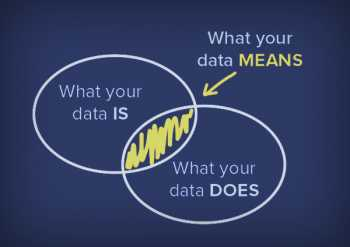 the meaning of data