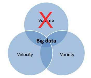 three v's of big data